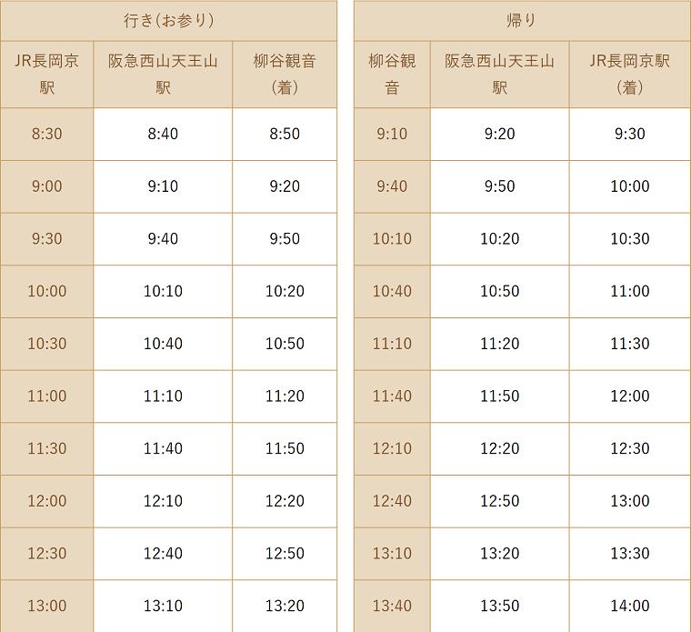 京都の紫陽花(あじさい)寺「柳谷観音 楊谷寺」見頃や開花情報、アクセスなどを紹介